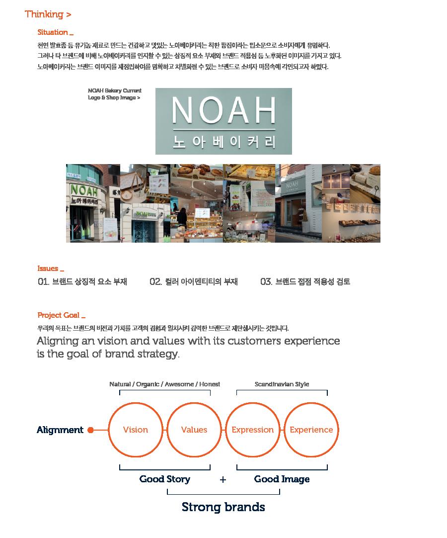 NOAH-Bakery-thinking-900